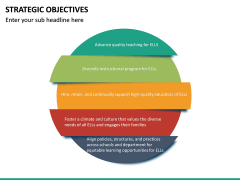 Strategic Objectives PPT Slide 16