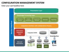 Configuration Management System PPT Slide 25
