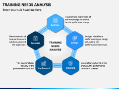 Training Needs Analysis PPT Slide 4