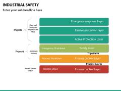 Industrial Safety PPT Slide 24