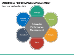Enterprise Performance Management PPT slide 20