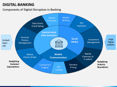 Digital Banking PPT Slide 6