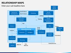 Relationship Maps PPT Slide 4