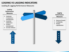 Leading Vs Lagging Indicators PPT Slide 9