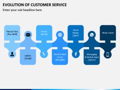 Evolution of Customer Service PPT Slide 6