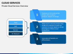 Cloud Services PPT Slide 12