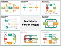 Circular flow model PPT slide MC Combined