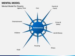Mental Model PPT Slide 10