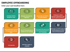 Employee Offboarding PPT Slide 23