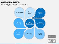 Cost Optimization PPT Slide 6