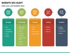 Website SEO Audit PPT Slide 30