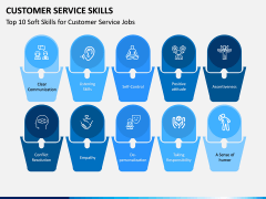 Customer Service Skills PPT Slide 10