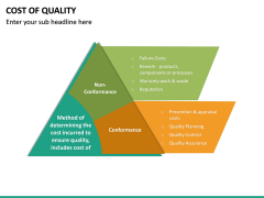 Cost of Quality PPT Slide 29