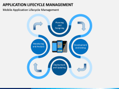 Application Lifecycle Management PPT Slide 7