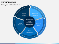Virtuous Cycle PPT Slide 6