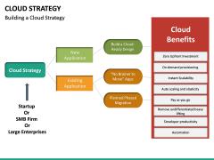 Cloud Strategy PPT Slide 14