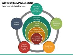 Workforce Management PPT Slide 26