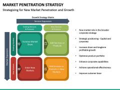 Market Penetration PPT Slide 20