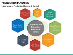 Production Planning PPT Slide 31