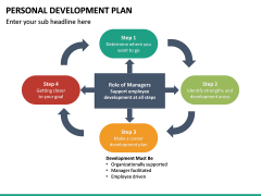 Personal Development Plan PPT Slide 38