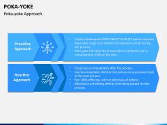 Poka Yoke PPT Slide 6