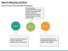 Input Process Output PPT slide 21