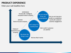 Product Experience PPT Slide 9