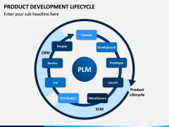 Product Development Lifecycle PPT Slide 14