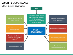 Security Governance PPT Slide 23