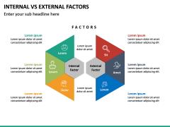 Internal Vs External Factors PPT Slide 28