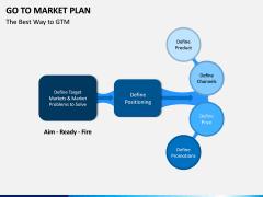 Go To Market Plan (GTM Plan) PPT Slide 29