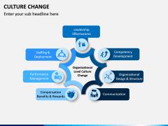 Culture Change PPT Slide 9