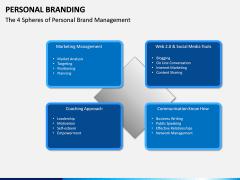 Personal Branding PPT Slide 13