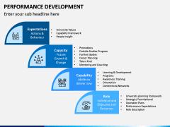 Performance Development PPT Slide 9