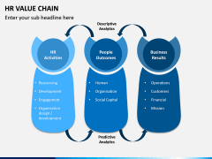 HR Value Chain PPT Slide 6