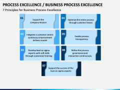 Business Process Excellence PPT Slide 12