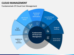 Cloud Management PPT Slide 6