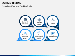 Systems Thinking PPT Slide 8