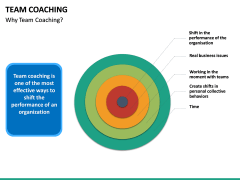 Team Coaching PPT slide 22