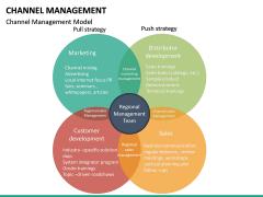 Channel Management PPT slide 21