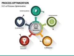 Process Optimization PPT Slide 20