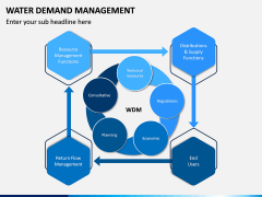Water Demand Management PPT Slide 2