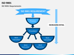 ISO 9001 PPT Slide 4