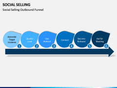 Social Selling PPT Slide 5