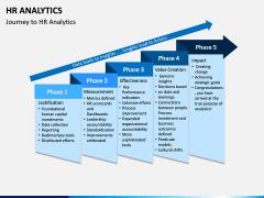 HR Analytics PPT Slide 5