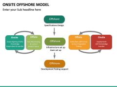 Onsite Offshore Model PPT Slide 36