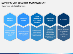 Supply Chain Security Management PPT Slide 10