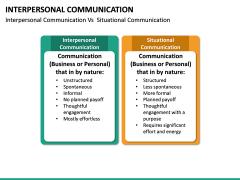 Interpersonal Communication PPT Slide 26