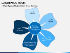 Subscription Model PPT Slide 6