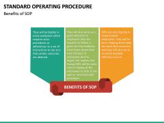 Standard Operating Procedure PPT slide 25